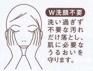 ラフラ / バームオレンジ(ブラック)の使い方(付属の説明書画像)4