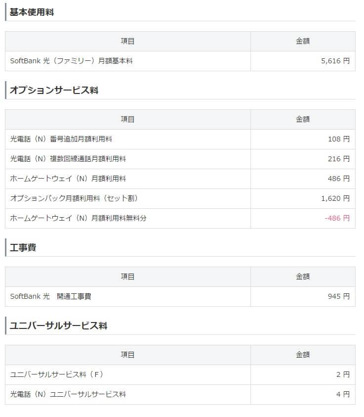 ソフトバンク光の光電話(N)を2回線使ってる1か月分の利用料金の詳細