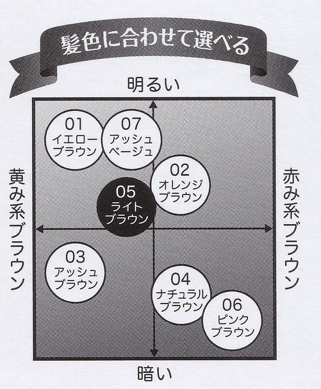キスミー/ヘビーローテーション カラーリングアイブロウN #05の色チャート