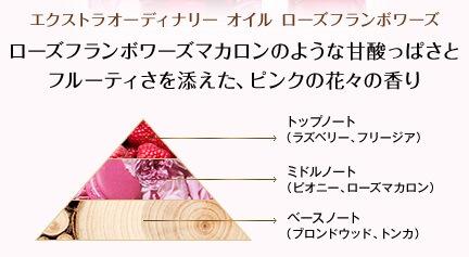 ロレアルパリ/エルセーヴ エクストラ オイル エクラアンペリアル オイル ローズフランボワーズの香り