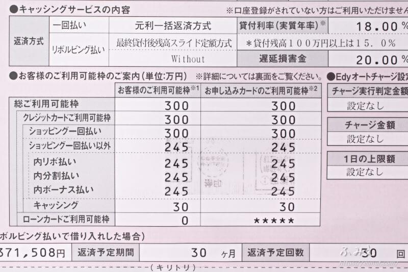 楽天プレミアムカードが300万円の利用可能額